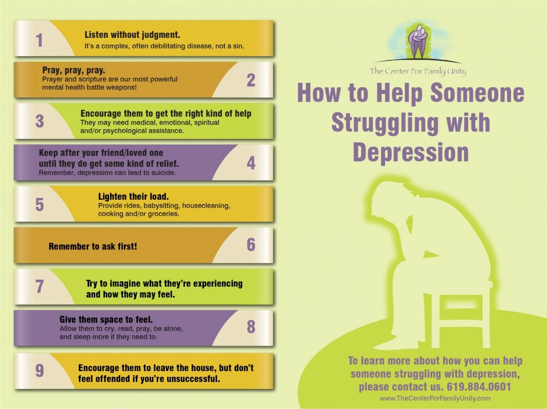 how to help someone struggling with depression the