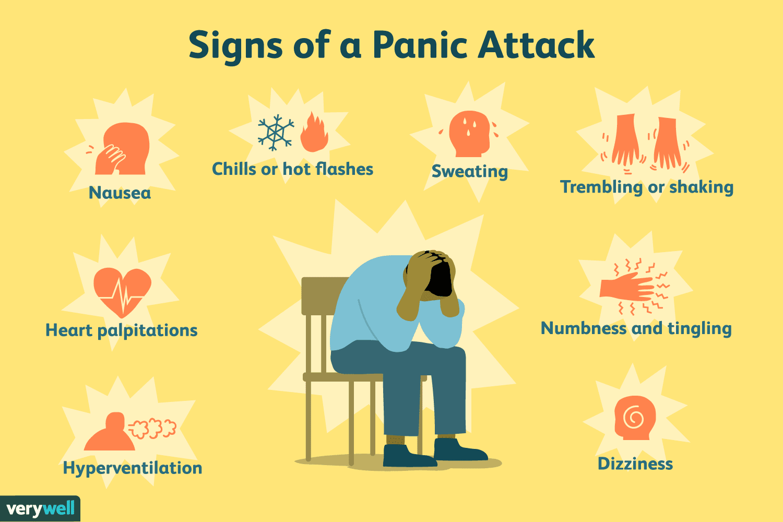 Treatment Of Panic Attacks